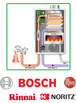 Bosch, Rinnai, Noritz and Rheem Tankless Water Heaters - Bostech Services